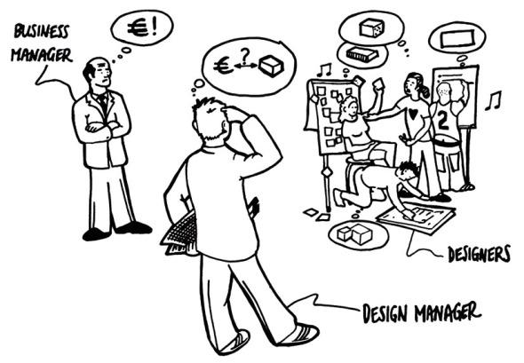 brainstorming cartoon